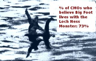 Big Foot Riding Loch Ness Monster