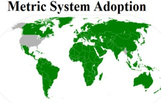 Metric_system_adoption_map