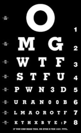 Funny acronym -eye-chart